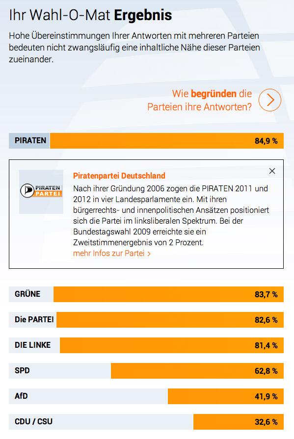 Ergebnis Wahl-O-Mat