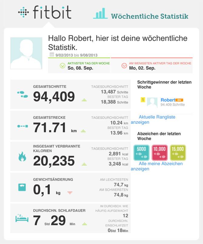 Fitbit Wochenstatistik